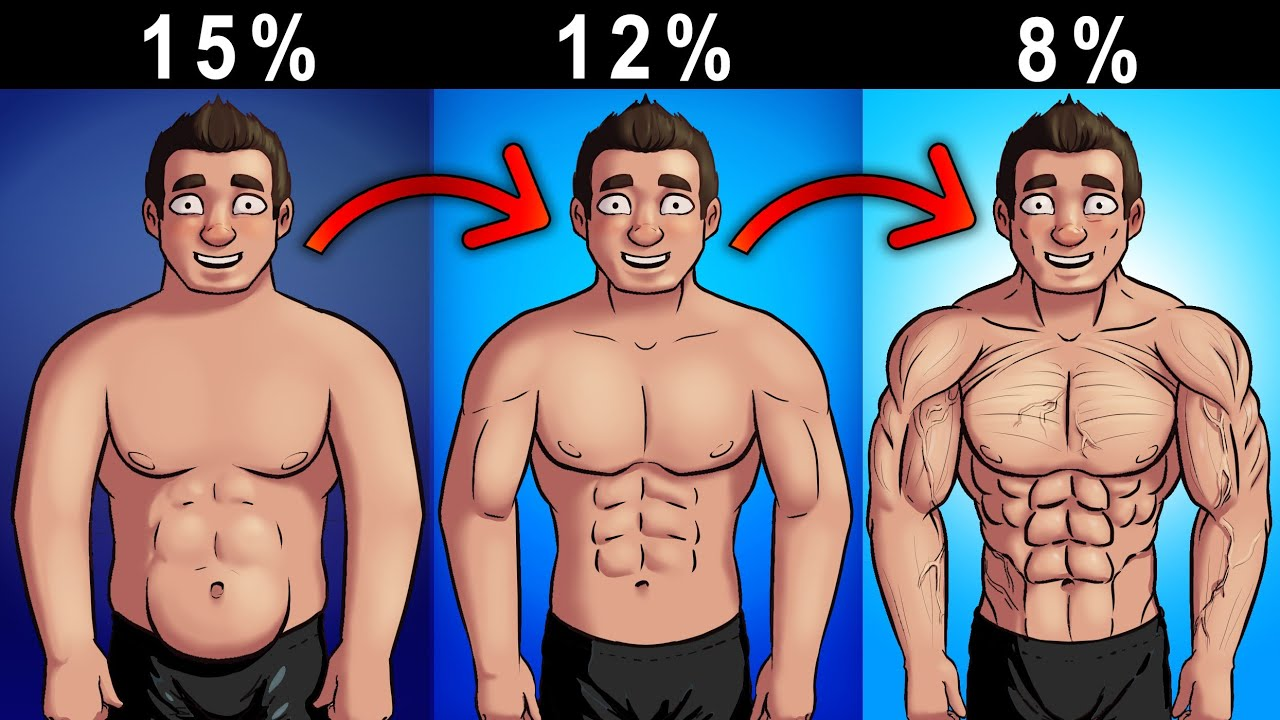 5 Steps to Get Under 8% Bodyfat (Science-Based)