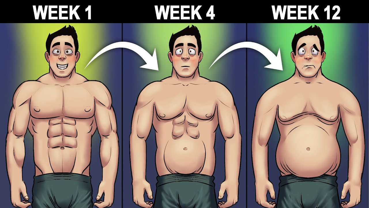 What Happens When You Stop Working Out